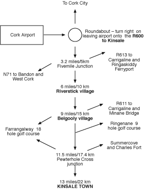 Map from Cork Airport to Kinsale Cork Ireland